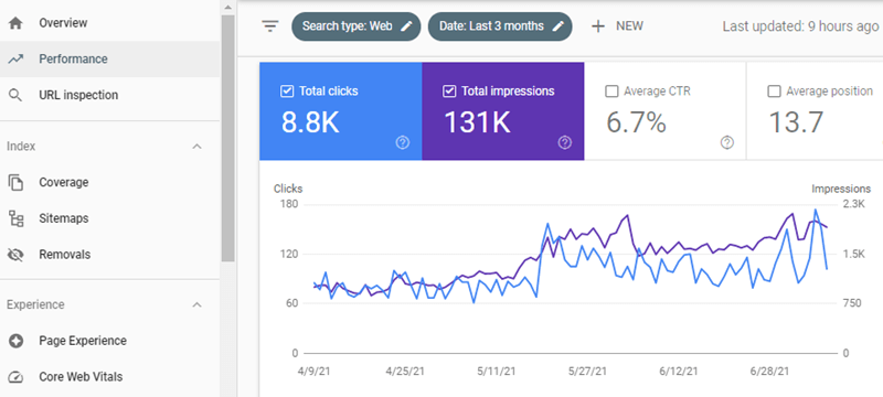 search console photo example
